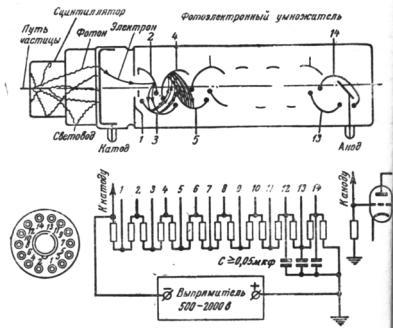 Схема устройства и включения